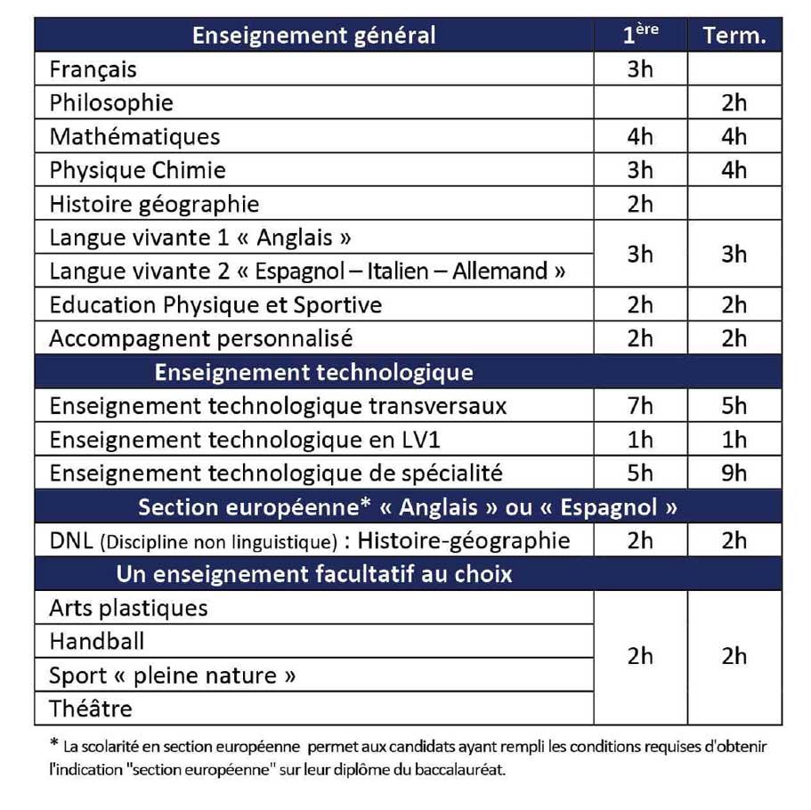 horaires programme term STI2D